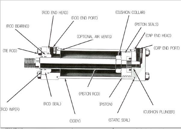 Nomenclature Machine  Ef Bf Bd Caf Ef Bf Bd Industrielle