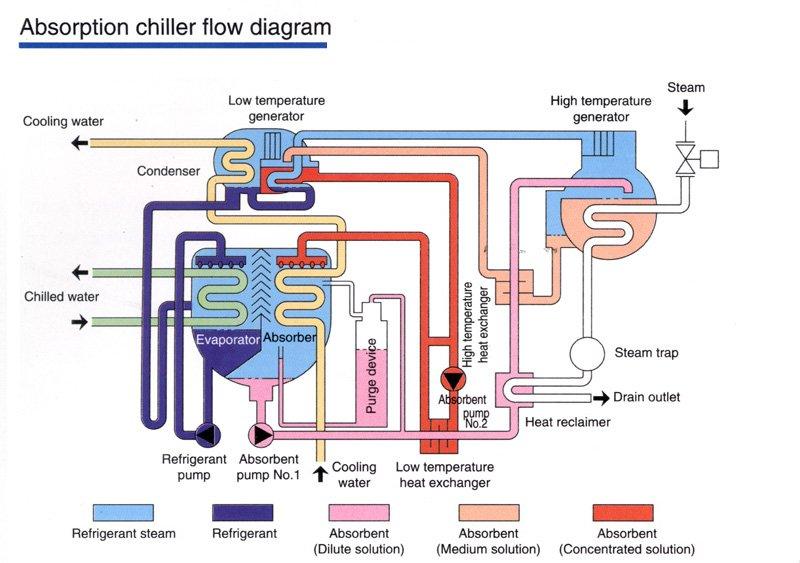 file absorption heaters jpg