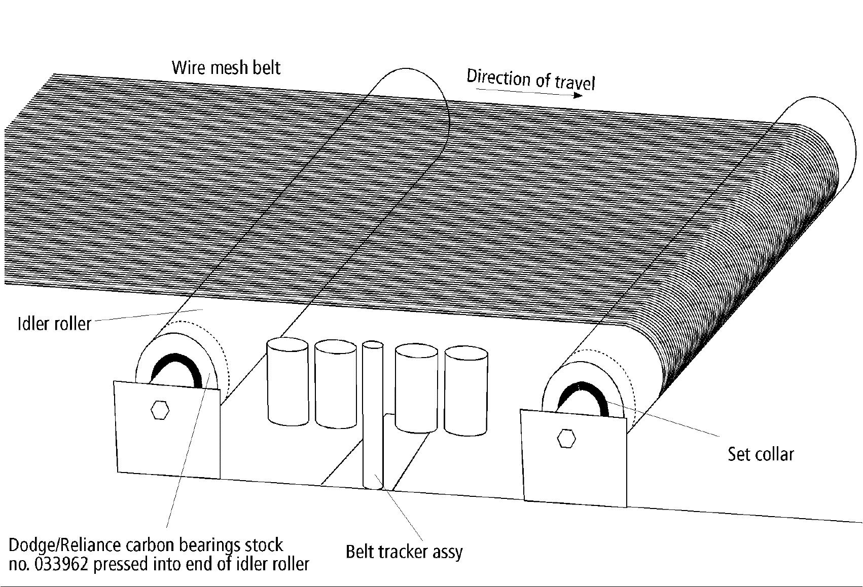 Wire Mesh Belt Conveyors - SolidsWiki