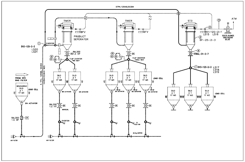 cooling tower piping diagram  diagrams  auto fuse box diagram