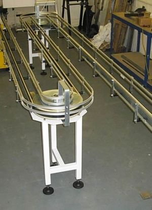 Cable Conveyors Solidswiki